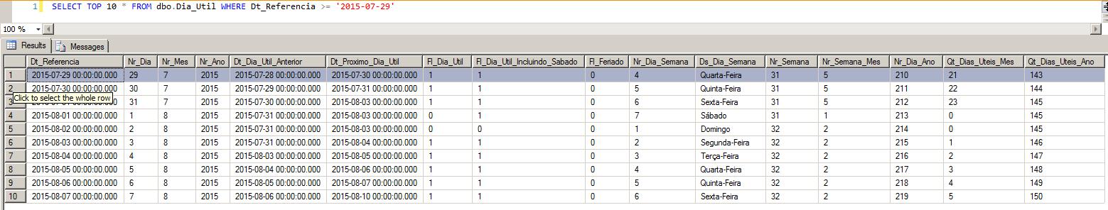 SQL Server - Dias Úteis e Feriados