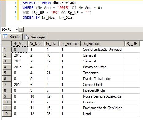SQL Server - Feriados ES_2