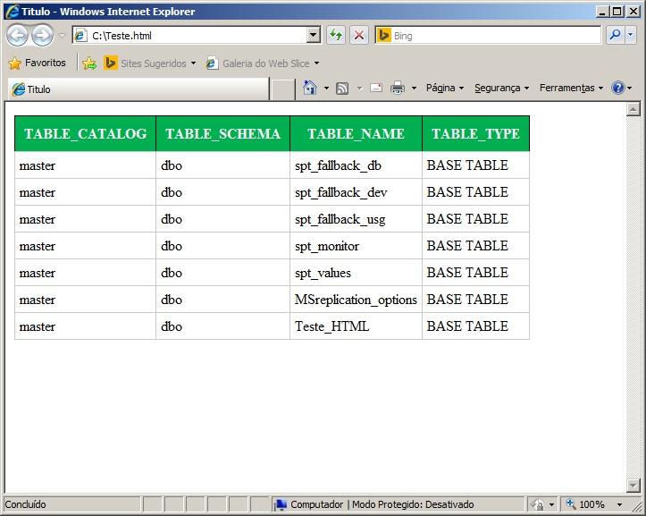 SQL Server x HTML