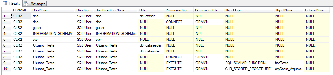 SQL Server - List view user permissions system role objects tables