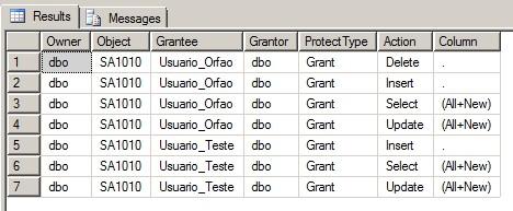 SQL Server - Permissões dos usuários 2
