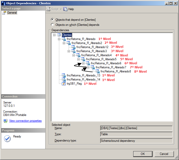 SQL Server - Dependencias Management Studio - Niveis