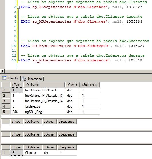 SQL Server - sp_MSdependencies