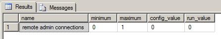 SQL Server - sp_configure remote admin connections