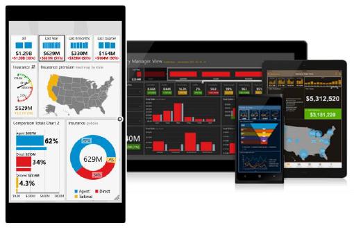 SQL Server 2016 - Mobile BI