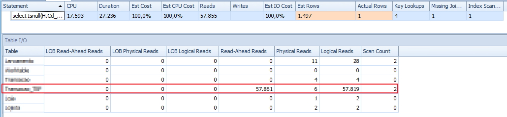 SQL Server - JOIN Predicate Columns Different DataTypes 3