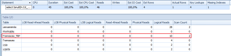 SQL Server - JOIN Predicate Columns Different DataTypes 4