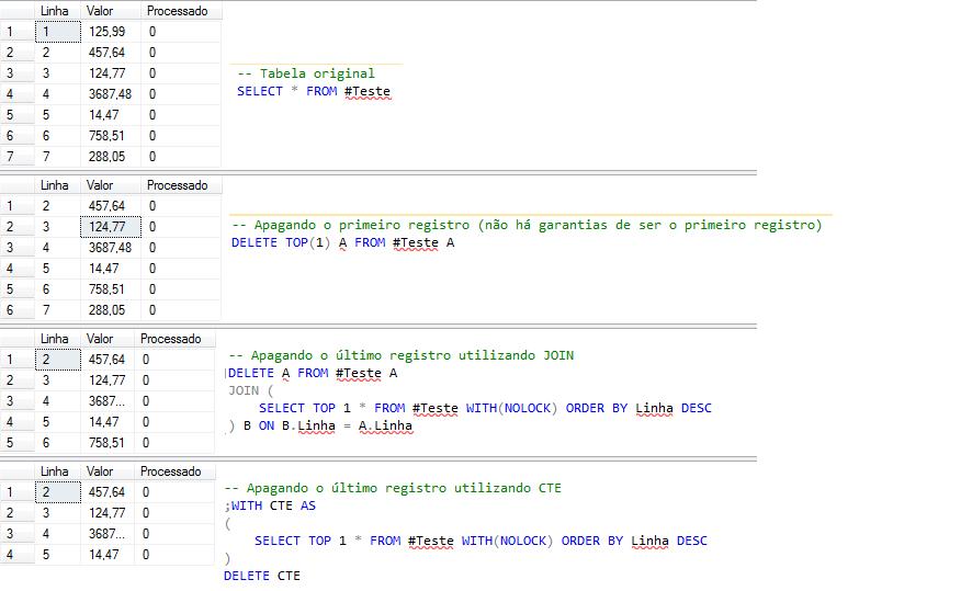 SQL Server - Delete TOP 1_3