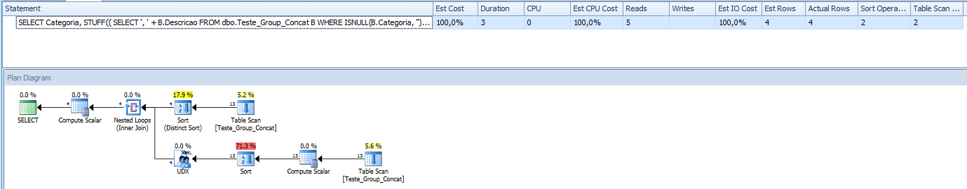 SQL Server - Grouped Concatenation convert rows into string - Performance - STUFF FOR XML PATH