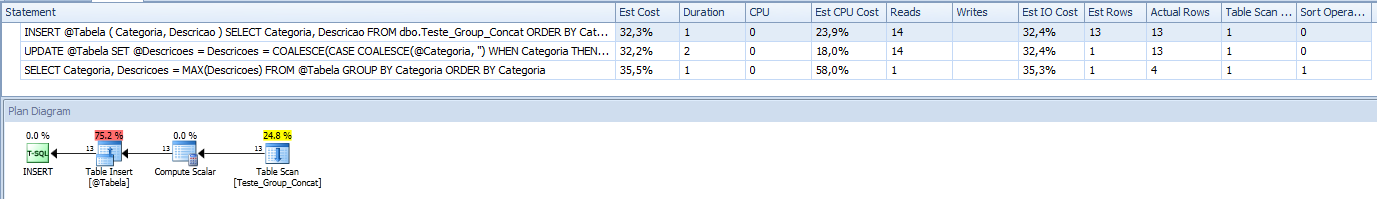 SQL Server - Grouped Concatenation convert rows into string - Performance - UPDATE
