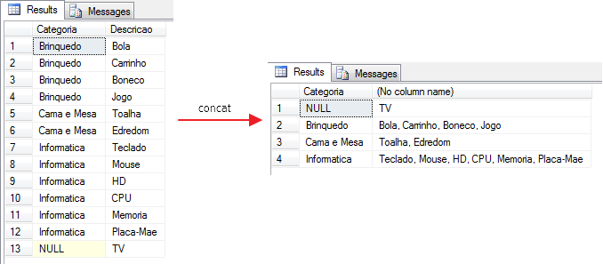 SQL Server - Grouped Concatenation convert rows into string