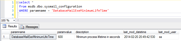 why-a-session-with-sp_readrequest-takes-so-long-to-execute-5